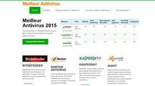 Le meilleur antivirus en ligne pour vous
